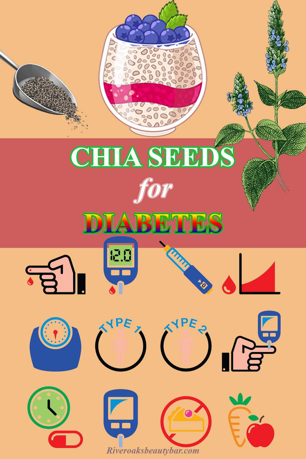 Chia Seeds for Diabetes